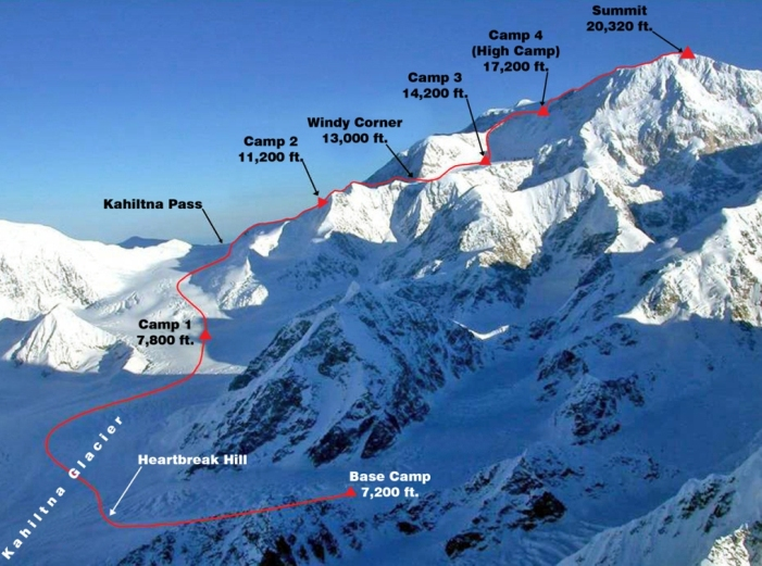 Denali-West-Buttress-Route